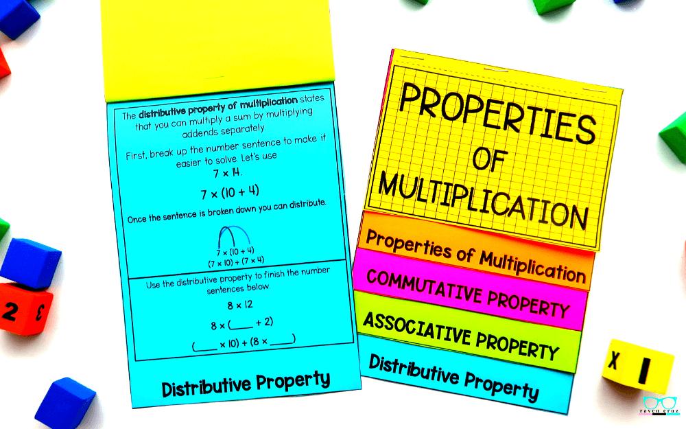 Properties of multiplication flip book for 3rd grade.