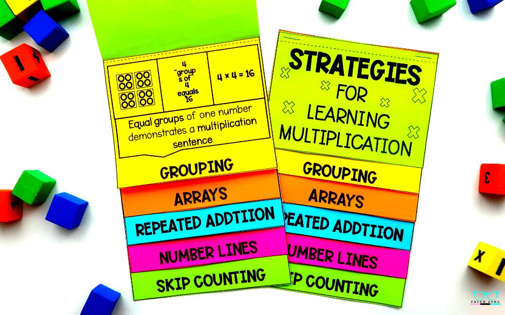 Strategies of multiplication flip book printed on colored paper.