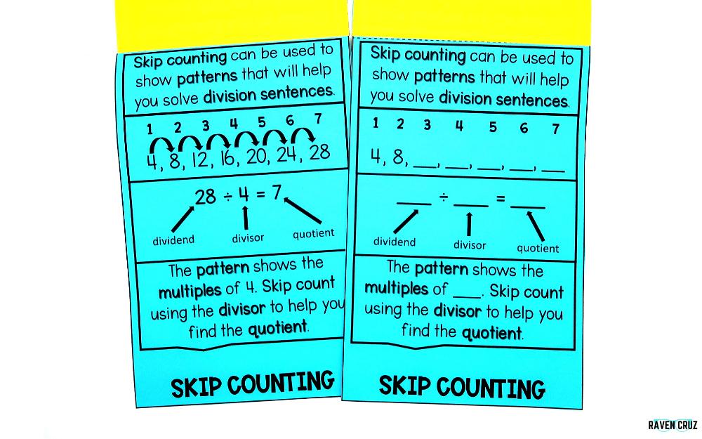 division strategies flip book for 3rd-grade math
